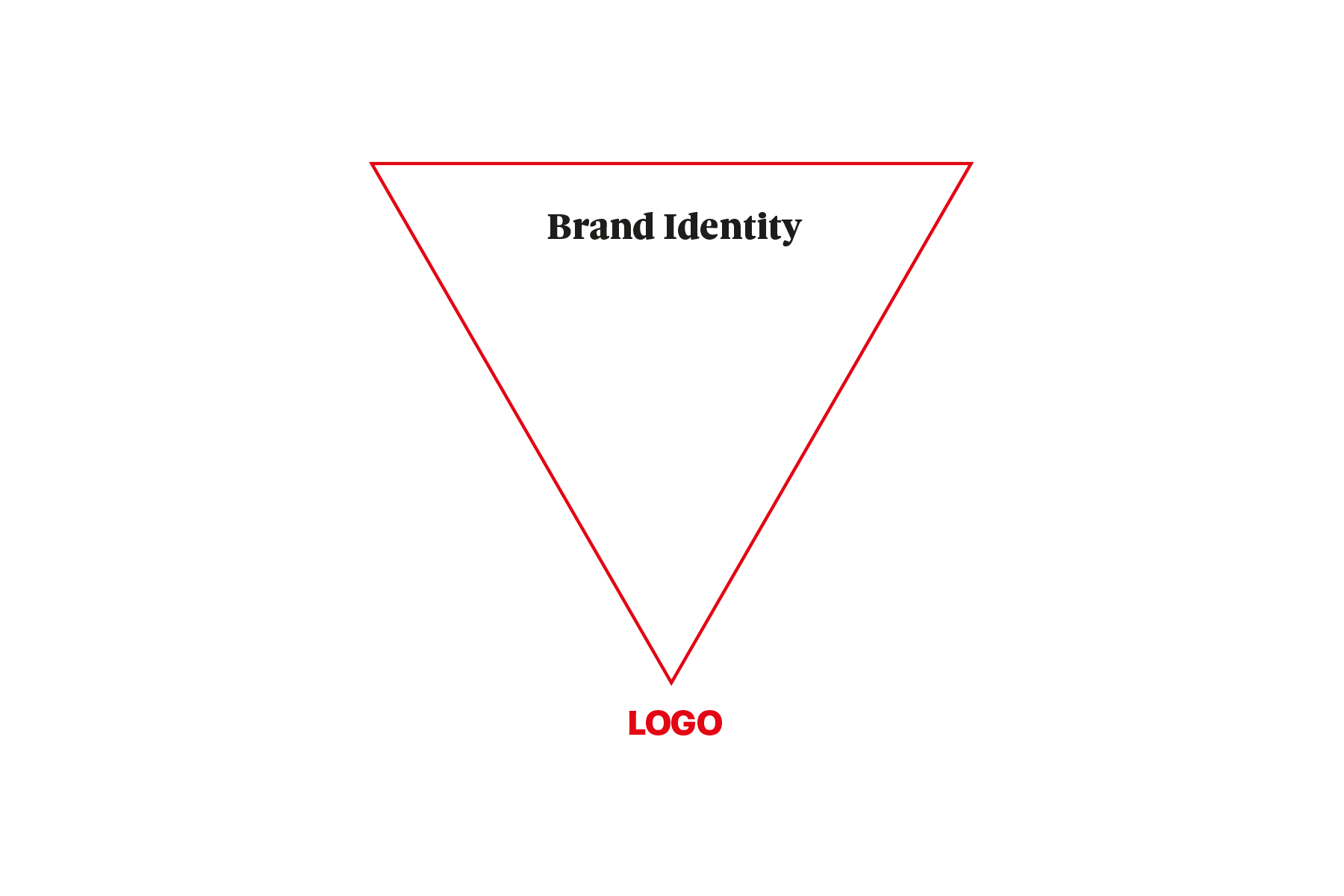 Piramide brand identity-logo rovesciata